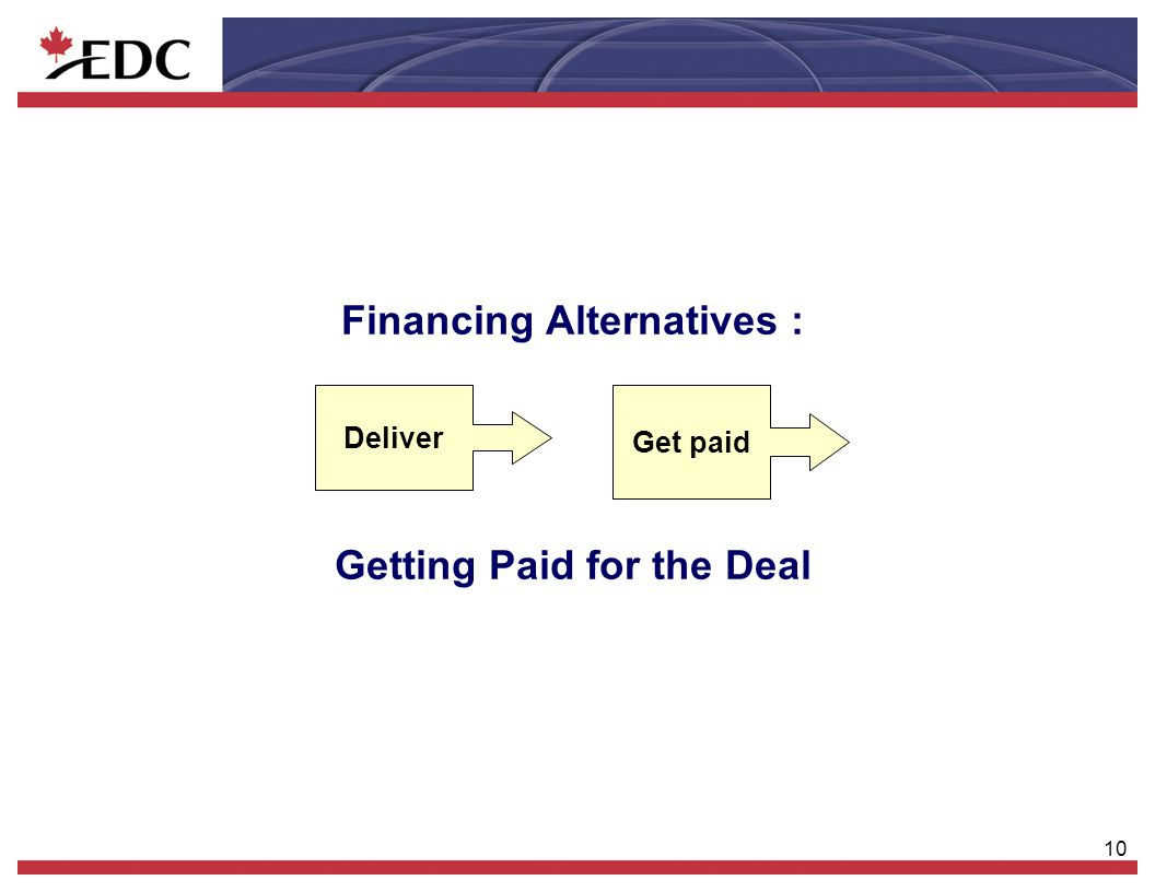 10 Financing Alternatives : Getting Paid for the Deal Deliver Get paid