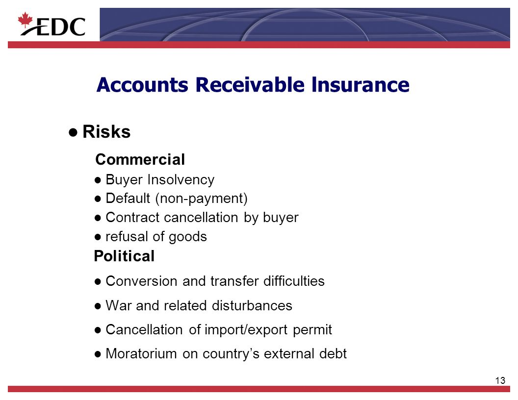 13 Accounts Receivable lnsurance l Risks Commercial l Buyer Insolvency l Default (non-payment) l Contract cancellation by buyer l refusal of goods Political l Conversion and transfer difficulties l War and related disturbances l Cancellation of import/export permit l Moratorium on countrys external debt