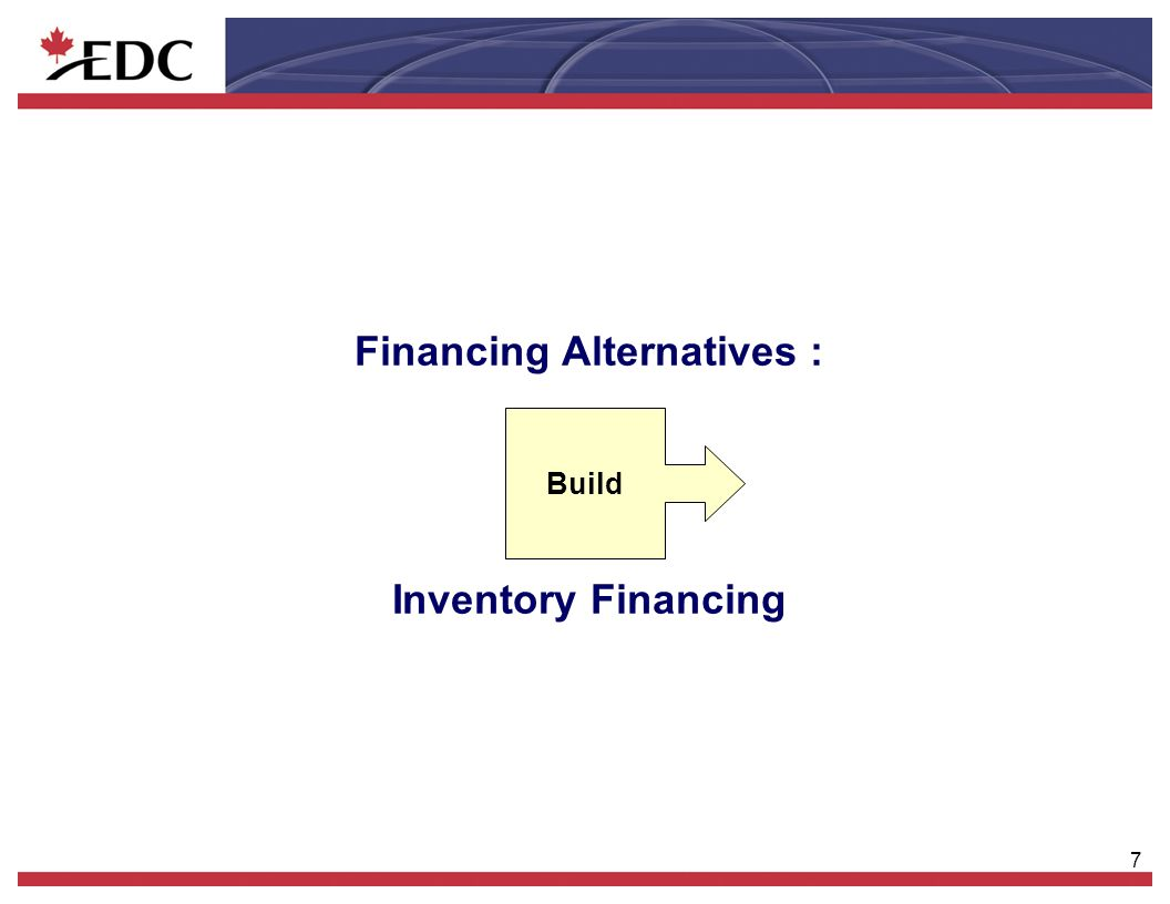 7 Financing Alternatives : Inventory Financing Build
