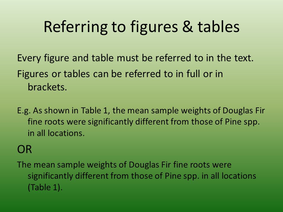 Referring to figures & tables Every figure and table must be referred to in the text.