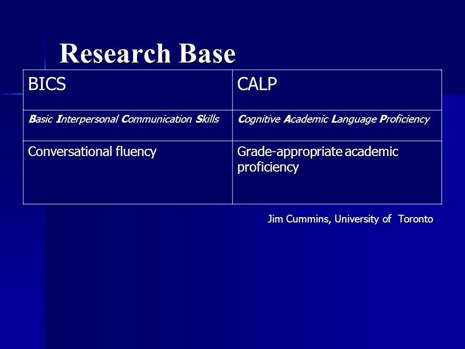 Research Base Jim Cummins, University of Toronto BICSCALP Basic Interpersonal Communication Skills Cognitive Academic Language Proficiency Conversational fluency Grade-appropriate academic proficiency