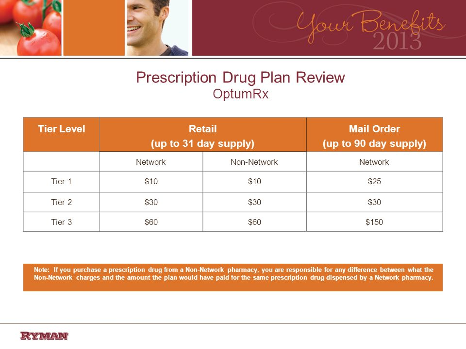 Prescription Drug Plan Review OptumRx Tier LevelRetail (up to 31 day supply) Mail Order (up to 90 day supply) NetworkNon-NetworkNetwork Tier 1$10 $25 Tier 2$30 Tier 3$60 $150 Note: If you purchase a prescription drug from a Non-Network pharmacy, you are responsible for any difference between what the Non-Network charges and the amount the plan would have paid for the same prescription drug dispensed by a Network pharmacy.