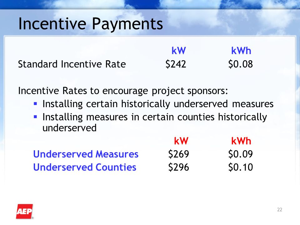 22 Incentive Payments kW kWh Standard Incentive Rate $242$0.08 Incentive Rates to encourage project sponsors: Installing certain historically underserved measures Installing measures in certain counties historically underserved kW kWh Underserved Measures$269$0.09 Underserved Counties$296$0.10