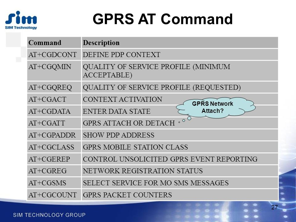 27 GPRS AT Command CommandDescription AT+CGDCONTDEFINE PDP CONTEXT AT+CGQMINQUALITY OF SERVICE PROFILE (MINIMUM ACCEPTABLE) AT+CGQREQQUALITY OF SERVICE PROFILE (REQUESTED) AT+CGACTCONTEXT ACTIVATION AT+CGDATAENTER DATA STATE AT+CGATTGPRS ATTACH OR DETACH AT+CGPADDRSHOW PDP ADDRESS AT+CGCLASSGPRS MOBILE STATION CLASS AT+CGEREPCONTROL UNSOLICITED GPRS EVENT REPORTING AT+CGREGNETWORK REGISTRATION STATUS AT+CGSMSSELECT SERVICE FOR MO SMS MESSAGES AT+CGCOUNTGPRS PACKET COUNTERS GPRS Network Attach