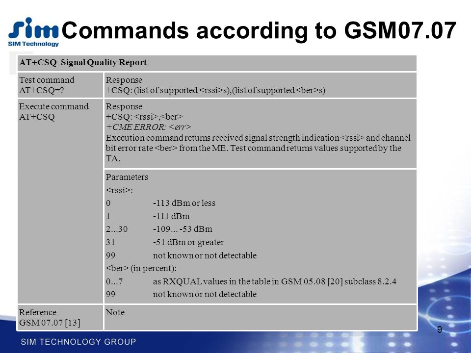 9 AT+CSQ Signal Quality Report Test command AT+CSQ=.