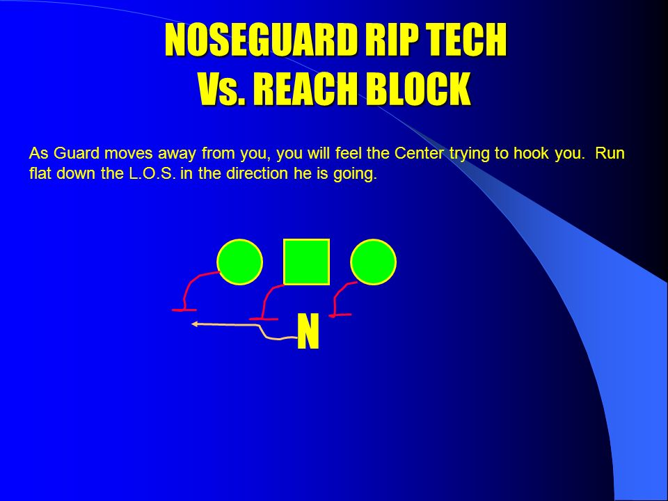 NOSEGUARD RIP TECH. Vs. BASE BLOCK Vs.