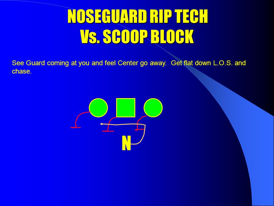 NOSEGUARD RIP TECH Vs. REACH BLOCK NOSEGUARD RIP TECH Vs.