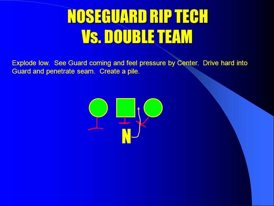 NOSEGUARD RIP TECH Vs. SCOOP BLOCK NOSEGUARD RIP TECH Vs.