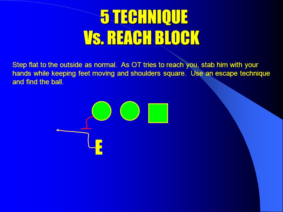 5 TECHNIQUE Vs. BASE BLOCK 5 TECHNIQUE Vs.