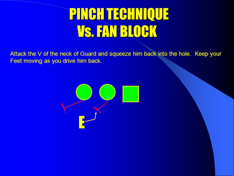PINCH TECHNIQUE Vs. SCOOP BLOCK PINCH TECHNIQUE Vs.