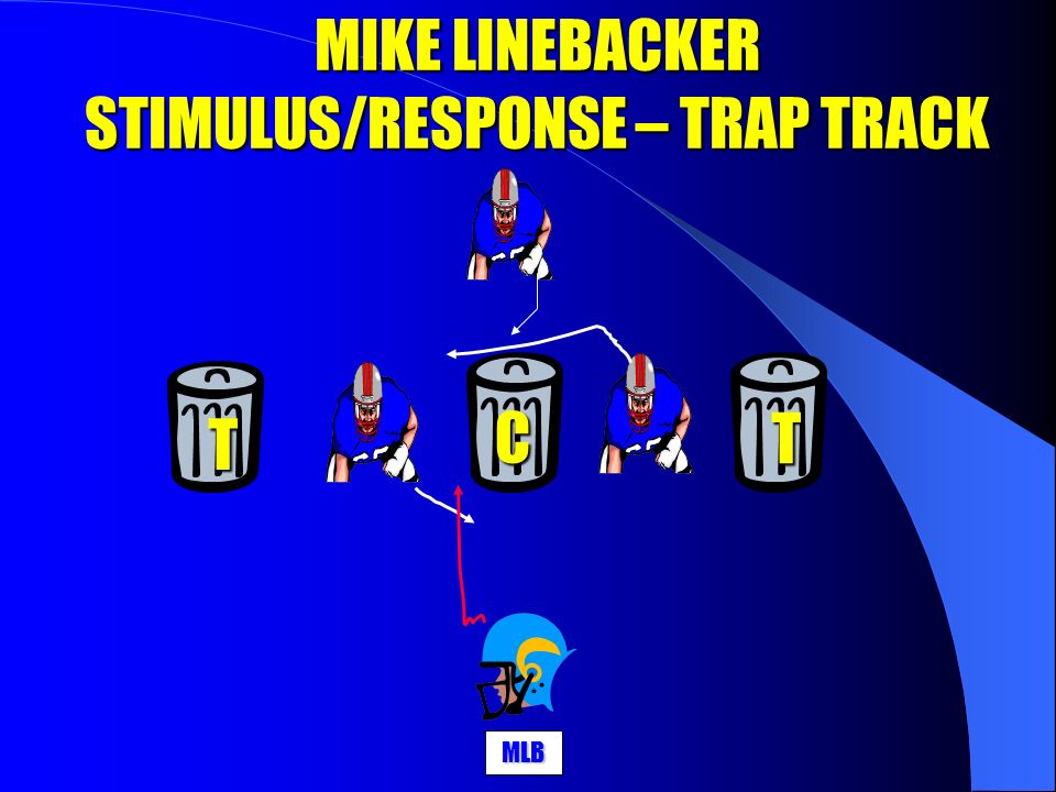 MIKE LB TECHNIQUE Depth – 5 yards Alignment – Stack Key – Track of Fullback to OG Coaching Point – Stay FLAT, tempo the ball – (over the top player)