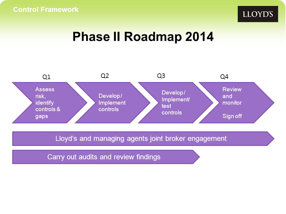 Control Framework Phase II Roadmap 2014 Review and monitor Sign off Assess risk, identify controls & gaps Develop / Implement controls Develop / Implement/ test controls Q1 Q2Q3 Q4 Lloyds and managing agents joint broker engagement Carry out audits and review findings