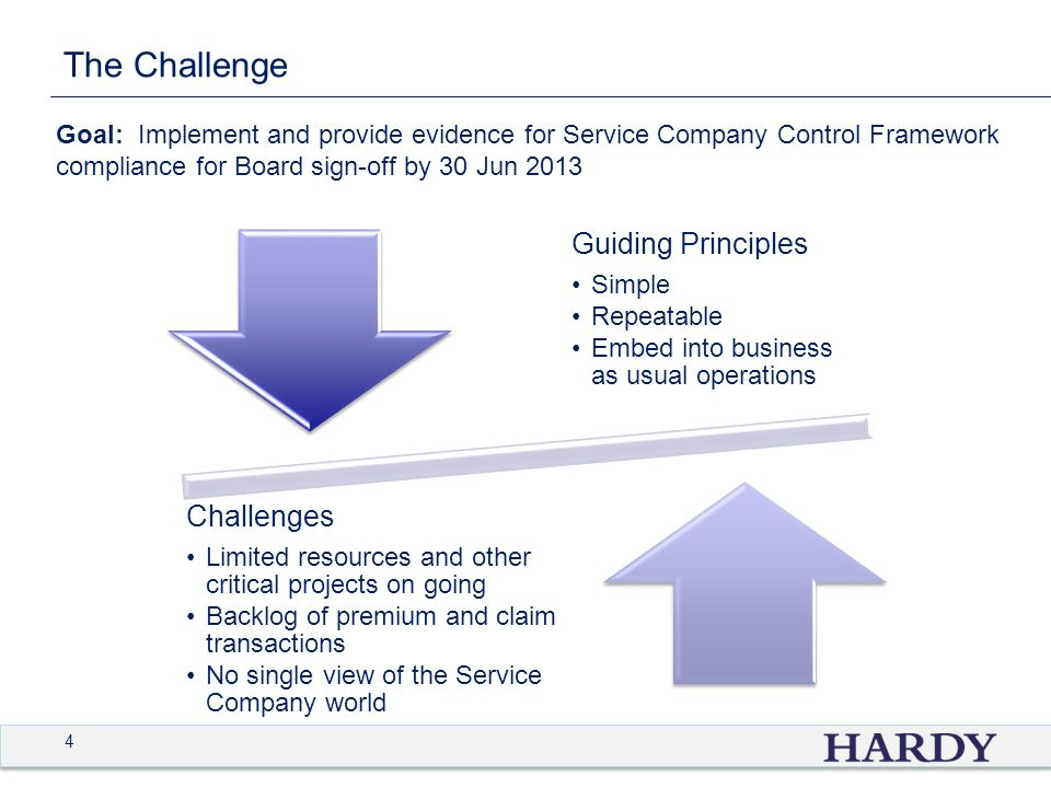 4 The Challenge Guiding Principles Simple Repeatable Embed into business as usual operations Challenges Limited resources and other critical projects on going Backlog of premium and claim transactions No single view of the Service Company world Goal: Implement and provide evidence for Service Company Control Framework compliance for Board sign-off by 30 Jun 2013