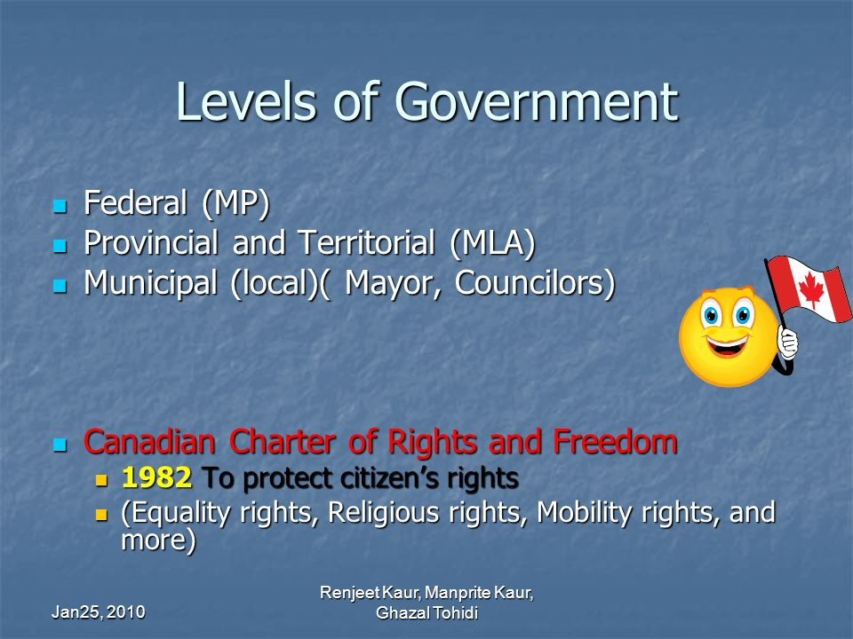 Levels of Government Federal (MP) Federal (MP) Provincial and Territorial (MLA) Provincial and Territorial (MLA) Municipal (local)( Mayor, Councilors) Municipal (local)( Mayor, Councilors) Canadian Charter of Rights and Freedom Canadian Charter of Rights and Freedom 1982 To protect citizens rights 1982 To protect citizens rights (Equality rights, Religious rights, Mobility rights, and more) (Equality rights, Religious rights, Mobility rights, and more) Jan25, 2010 Renjeet Kaur, Manprite Kaur, Ghazal Tohidi