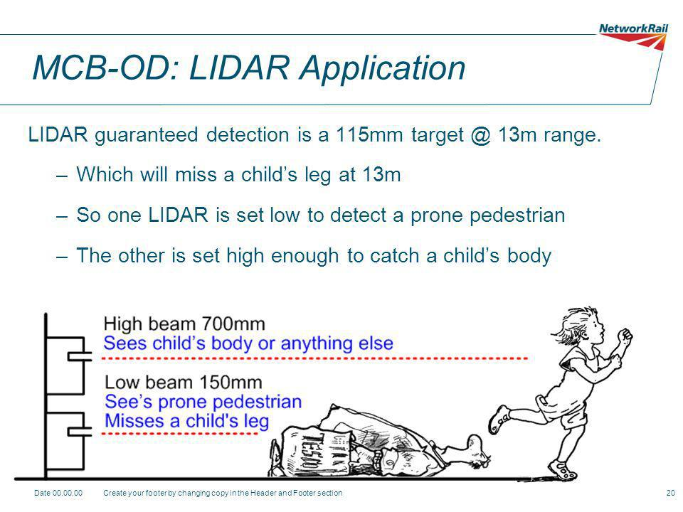 Date Create your footer by changing copy in the Header and Footer section20 MCB-OD: LIDAR Application LIDAR guaranteed detection is a 115mm 13m range.