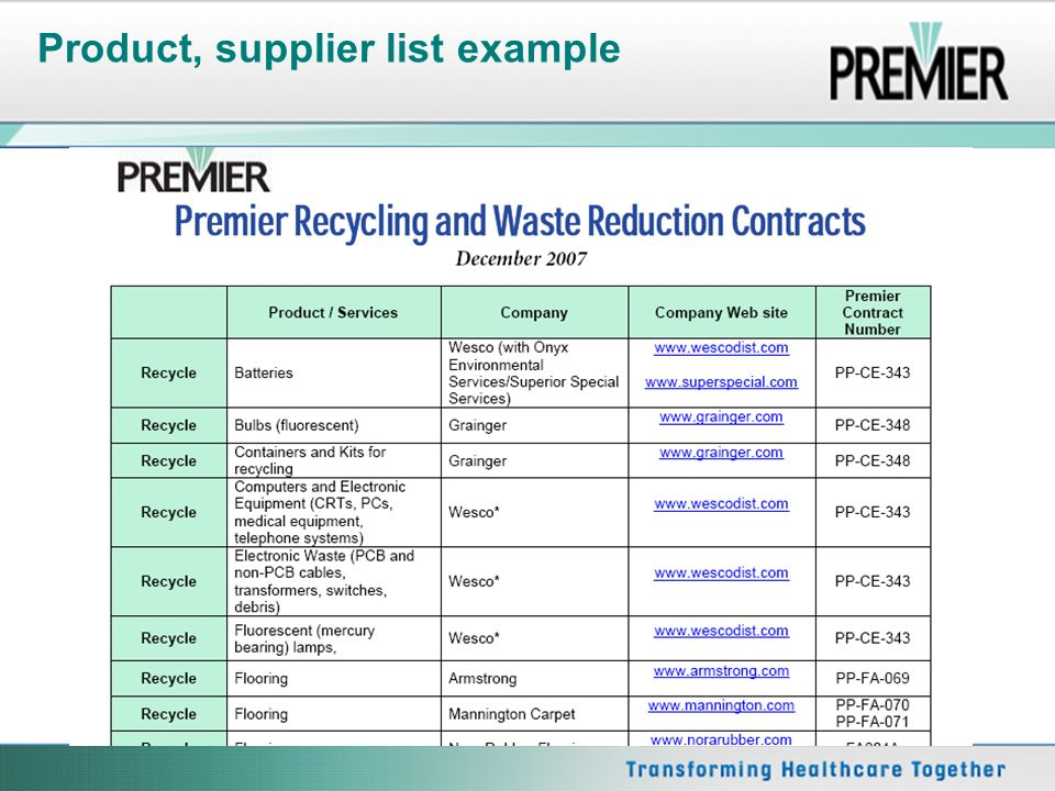 Product, supplier list example