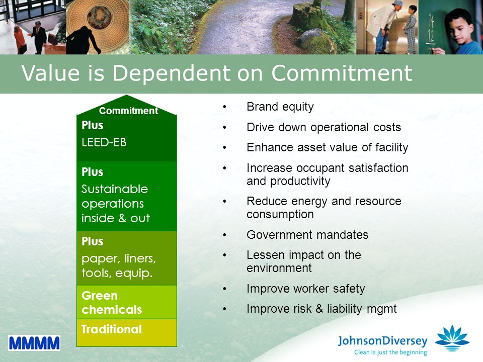 31 Brand equity Drive down operational costs Enhance asset value of facility Increase occupant satisfaction and productivity Reduce energy and resource consumption Government mandates Lessen impact on the environment Improve worker safety Improve risk & liability mgmt Plus LEED-EB Plus Sustainable operations inside & out Plus paper, liners, tools, equip.