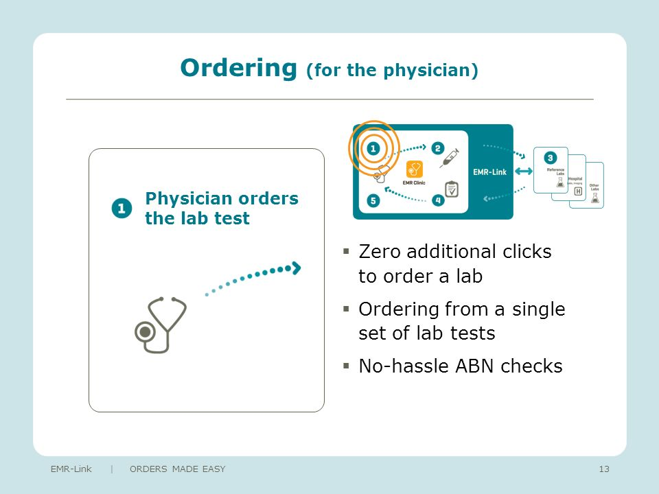 Ordering (for the physician) Zero additional clicks to order a lab Ordering from a single set of lab tests No-hassle ABN checks EMR-Link | ORDERS MADE EASY13 Physician orders the lab test