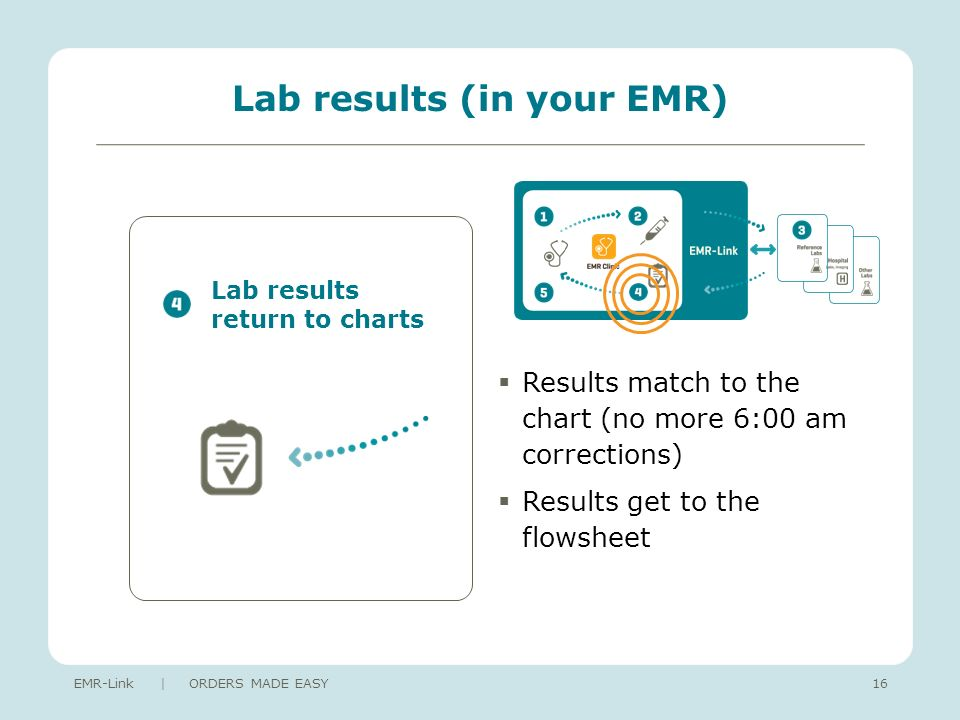 Lab results (in your EMR) Results match to the chart (no more 6:00 am corrections) Results get to the flowsheet EMR-Link | ORDERS MADE EASY16 Lab results return to charts
