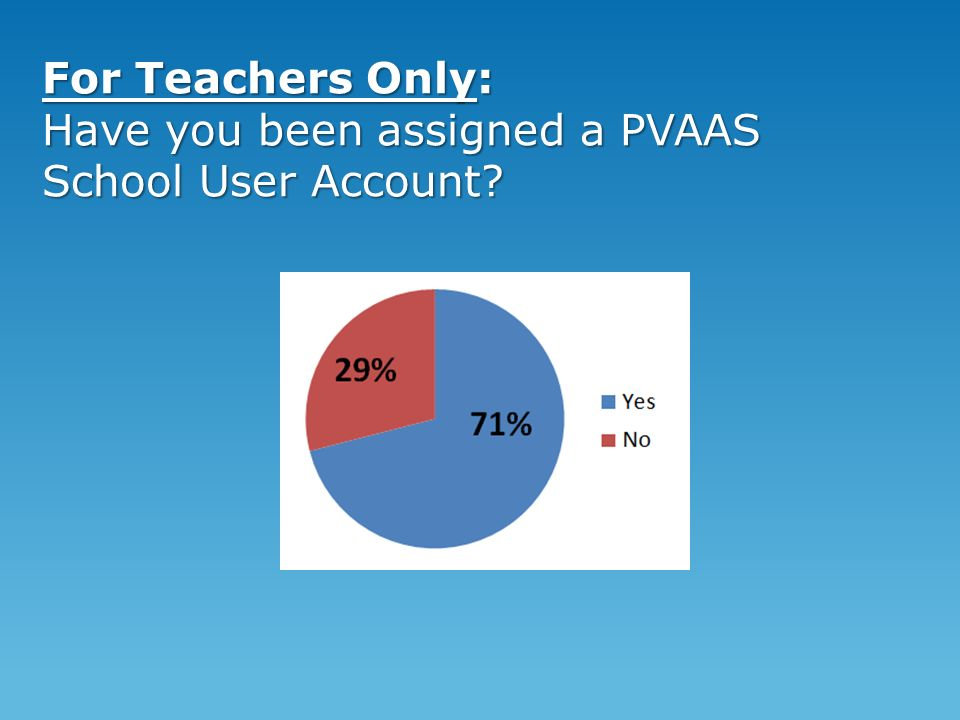 For Teachers Only: Have you been assigned a PVAAS School User Account