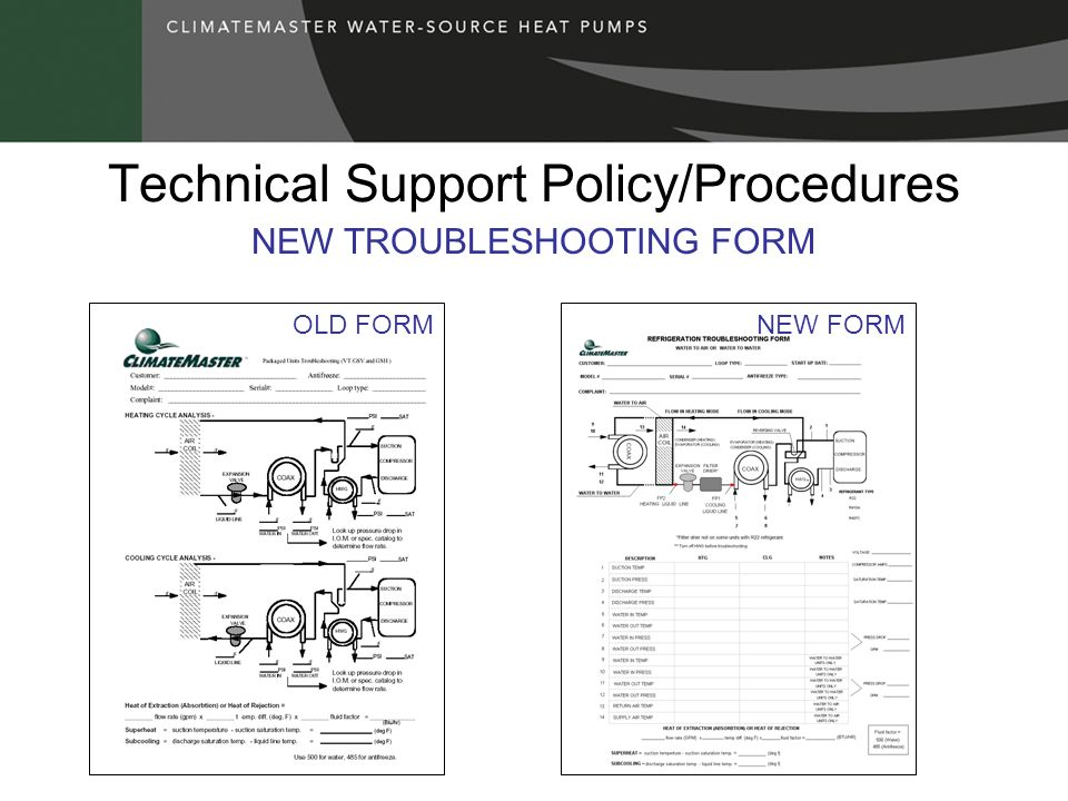 Technical Support Policy/Procedures OLD FORMNEW FORM NEW TROUBLESHOOTING FORM