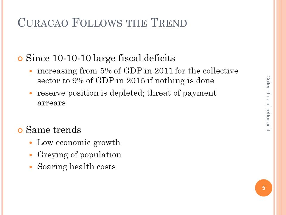 C URACAO F OLLOWS THE T REND Since large fiscal deficits increasing from 5% of GDP in 2011 for the collective sector to 9% of GDP in 2015 if nothing is done reserve position is depleted; threat of payment arrears Same trends Low economic growth Greying of population Soaring health costs 5 College financieel toezicht