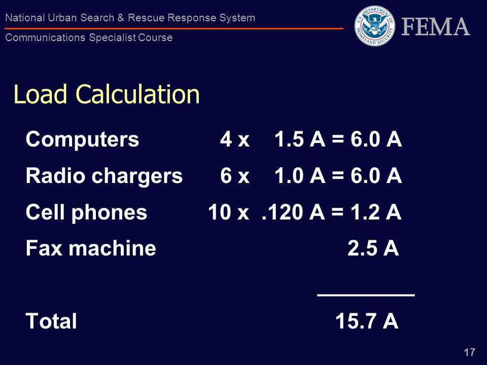 17 National Urban Search & Rescue Response System Communications Specialist Course Load Calculation Computers 4 x 1.5 A = 6.0 A Radio chargers6 x 1.0 A = 6.0 A Cell phones 10 x.120 A = 1.2 A Fax machine 2.5 A ________ Total 15.7 A