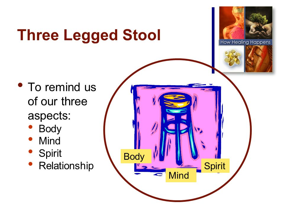 Three Legged Stool To remind us of our three aspects: Body Mind Spirit Relationship Body Mind Spirit