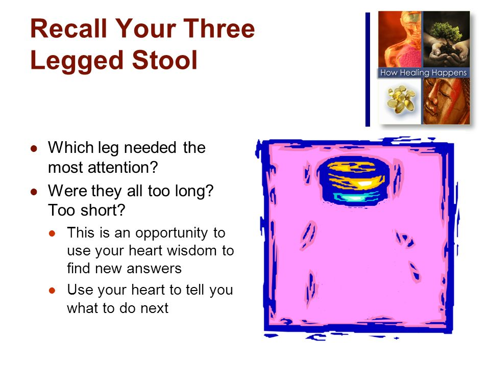 Recall Your Three Legged Stool Which leg needed the most attention.