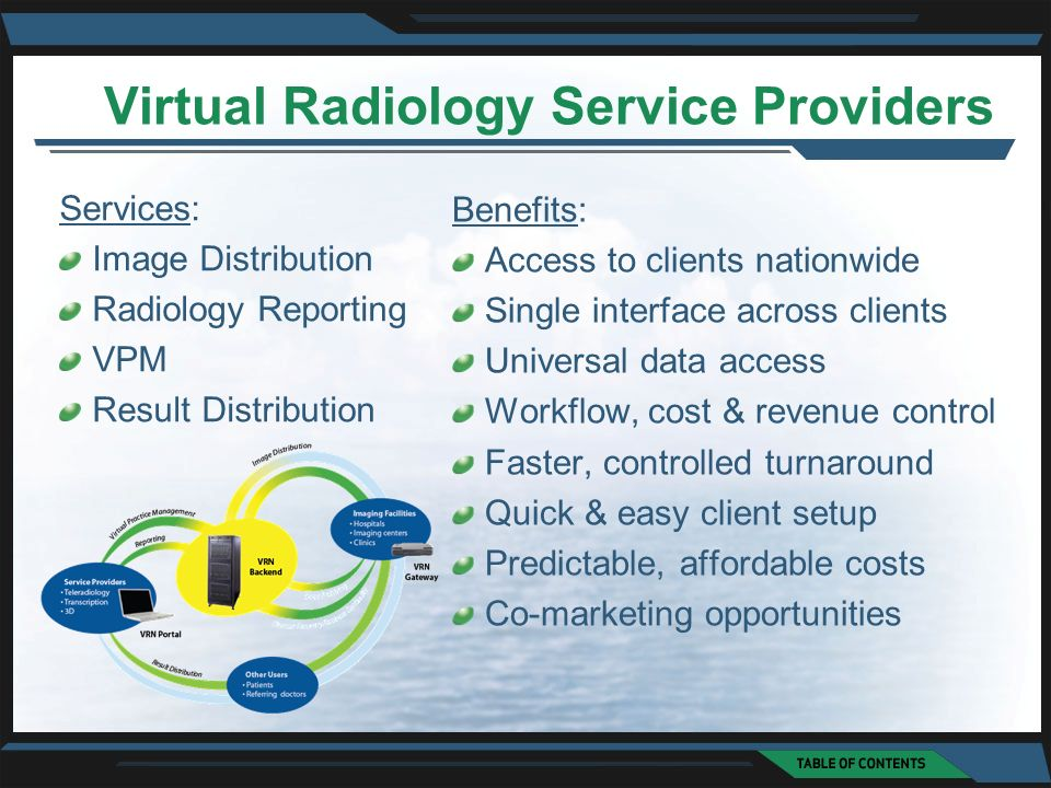 Virtual Radiology Service Providers Services: Image Distribution Radiology Reporting VPM Result Distribution Benefits: Access to clients nationwide Single interface across clients Universal data access Workflow, cost & revenue control Faster, controlled turnaround Quick & easy client setup Predictable, affordable costs Co-marketing opportunities