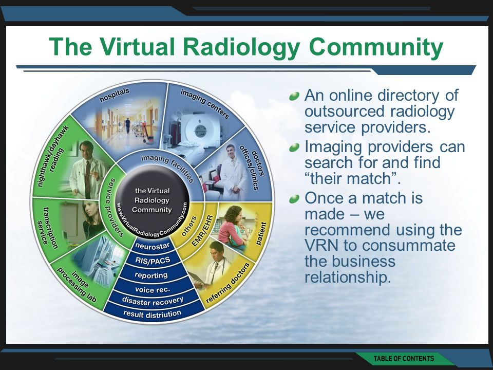 The Virtual Radiology Community An online directory of outsourced radiology service providers.