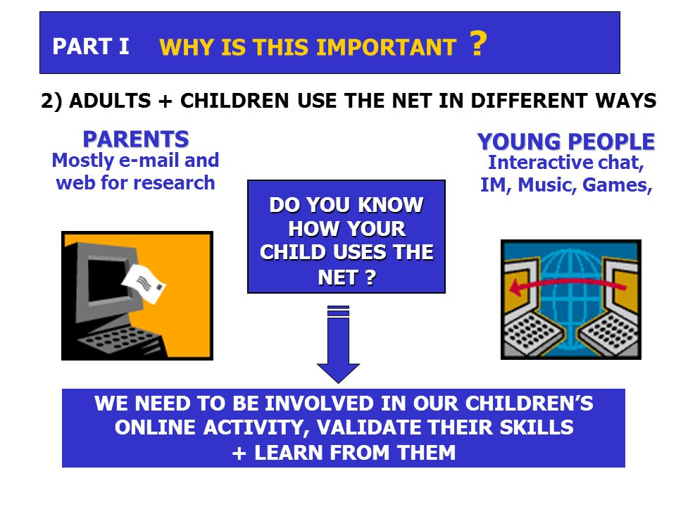 PARENTS PARENTS Mostly e-mail and web for research DO YOU KNOW HOW YOUR CHILD USES THE NET .