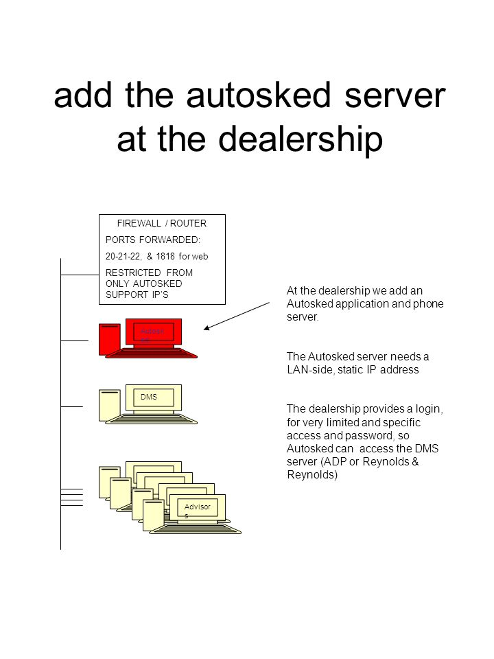 add the autosked server at the dealership DMS Advisor s Autosk ed At the dealership we add an Autosked application and phone server.