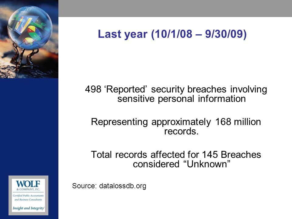Last year (10/1/08 – 9/30/09) 498 Reported security breaches involving sensitive personal information Representing approximately 168 million records.