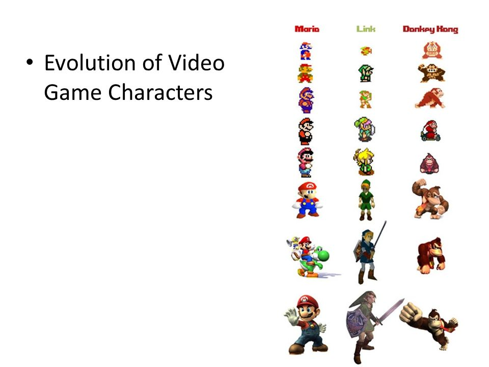 Evolution of Video Game Characters