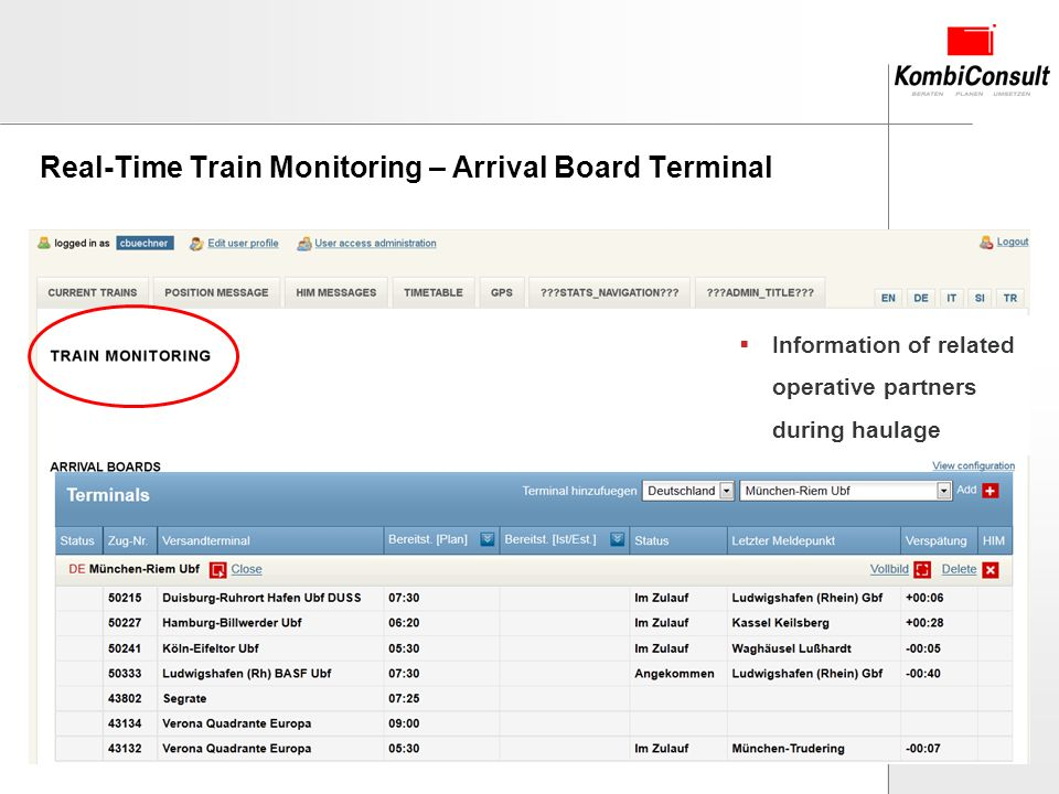 2012-05-09 Chart 12 Real-Time Train Monitoring – Arrival Board Terminal Information of related operative partners during haulage