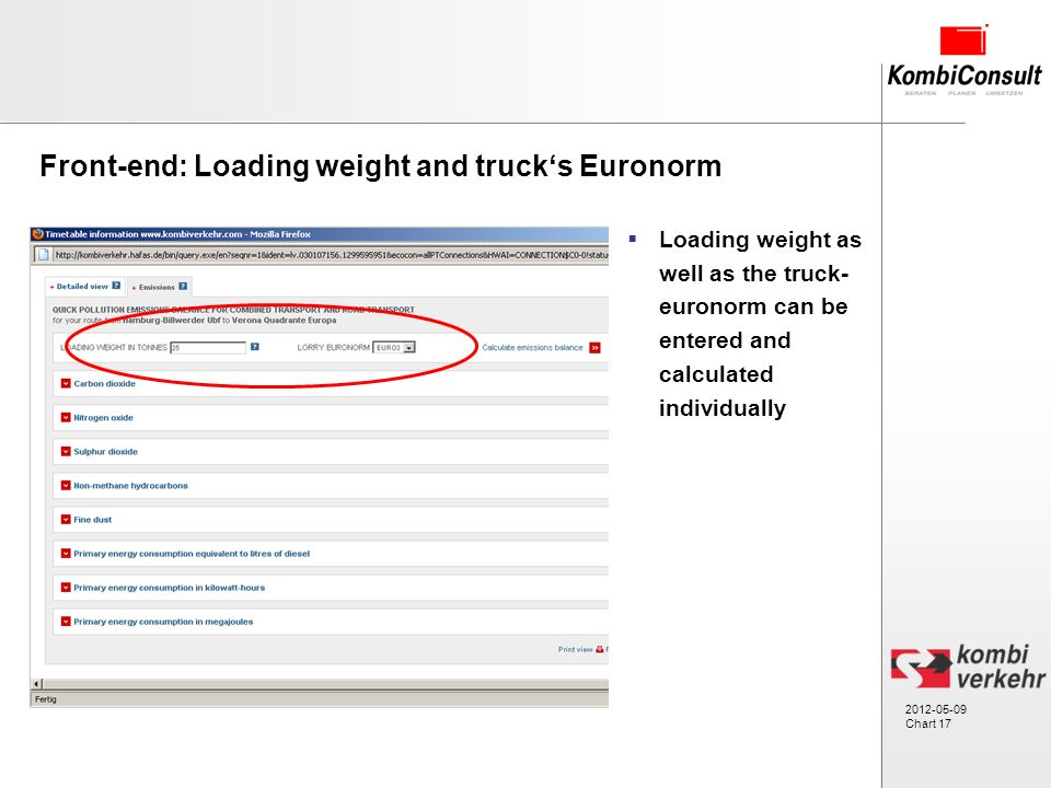 2012-05-09 Chart 17 Loading weight as well as the truck- euronorm can be entered and calculated individually Front-end: Loading weight and trucks Euronorm