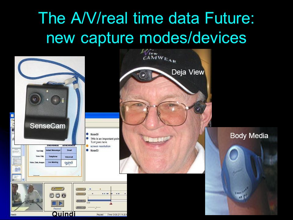 The A/V/real time data Future: new capture modes/devices SenseCam Deja View Body Media Quindi