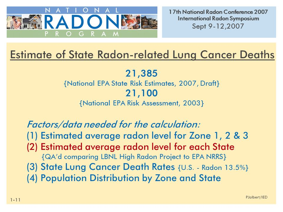 17th National Radon Conference 2007 International Radon Symposium Sept 9-12,2007 PJalbert/IED Estimate of State Radon-related Lung Cancer Deaths 21,385 {National EPA State Risk Estimates, 2007, Draft} 21,100 {National EPA Risk Assessment, 2003} Factors/data needed for the calculation: (1) Estimated average radon level for Zone 1, 2 & 3 (2) Estimated average radon level for each State {QAd comparing LBNL High Radon Project to EPA NRRS} (3) State Lung Cancer Death Rates {U.S.