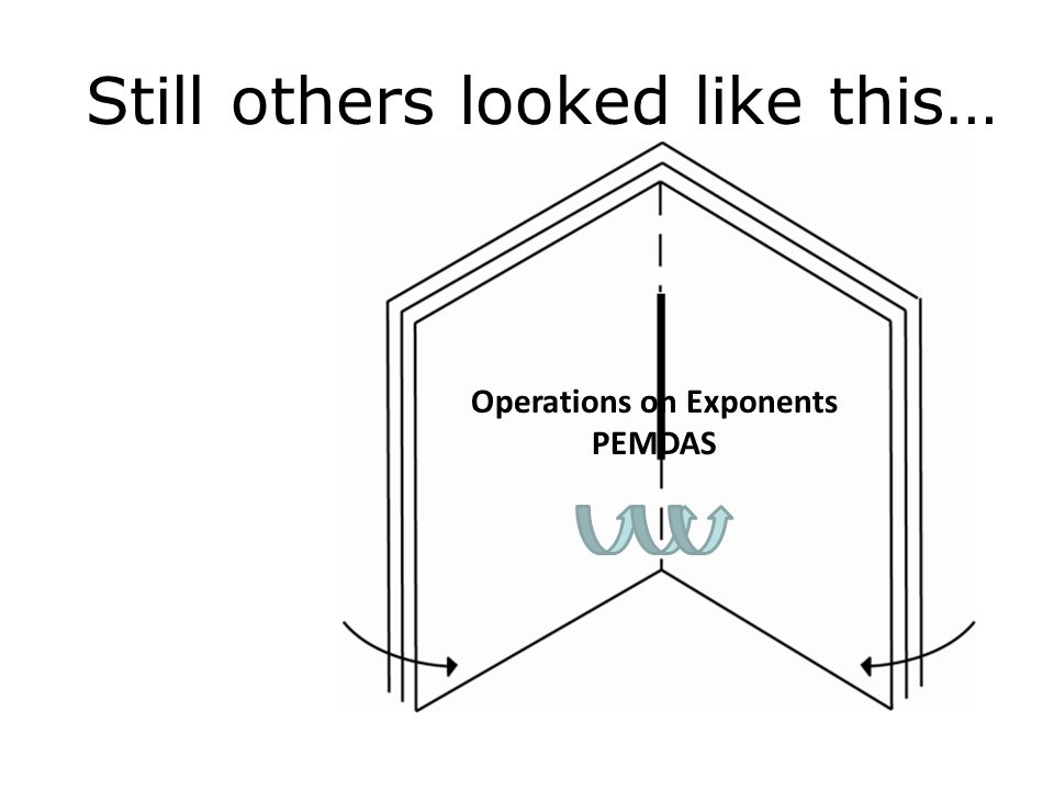 Still others looked like this… Operations on Exponents PEMDAS