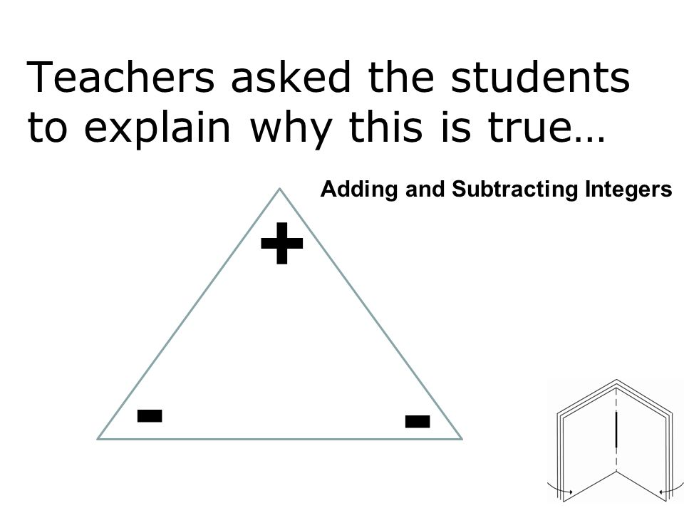 Teachers asked the students to explain why this is true… - + - Adding and Subtracting Integers
