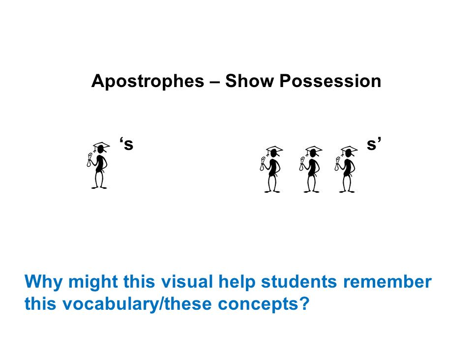 Why might this visual help students remember this vocabulary/these concepts.