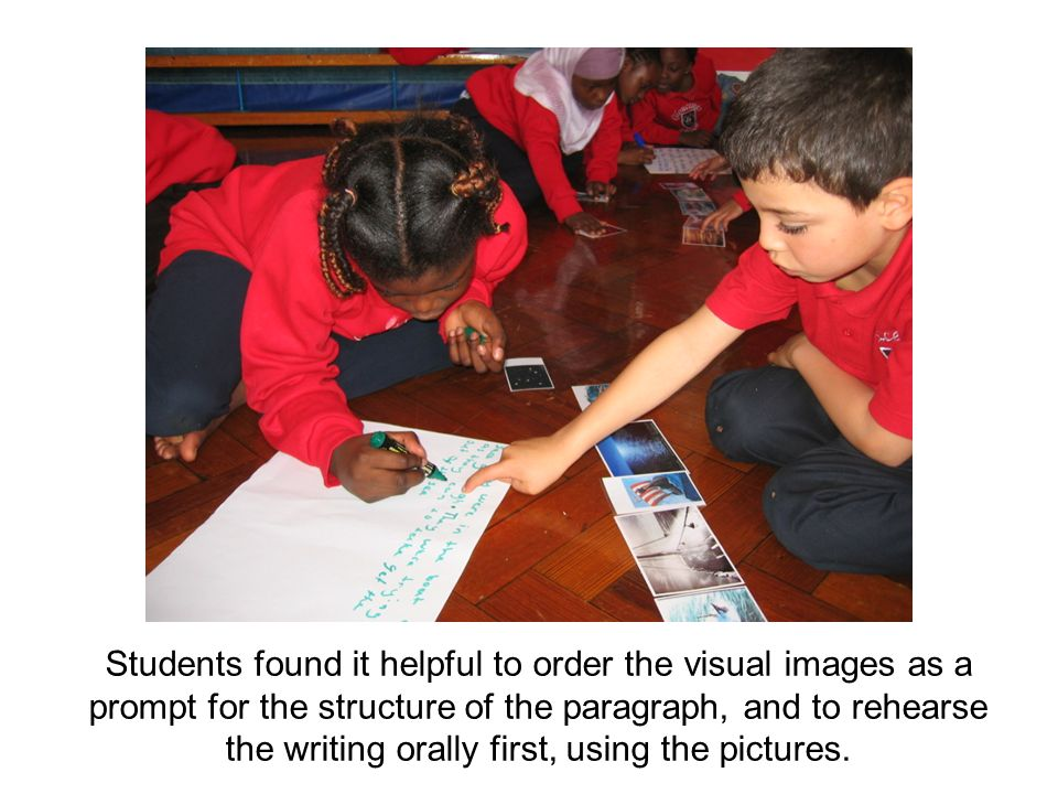 Students found it helpful to order the visual images as a prompt for the structure of the paragraph, and to rehearse the writing orally first, using the pictures.