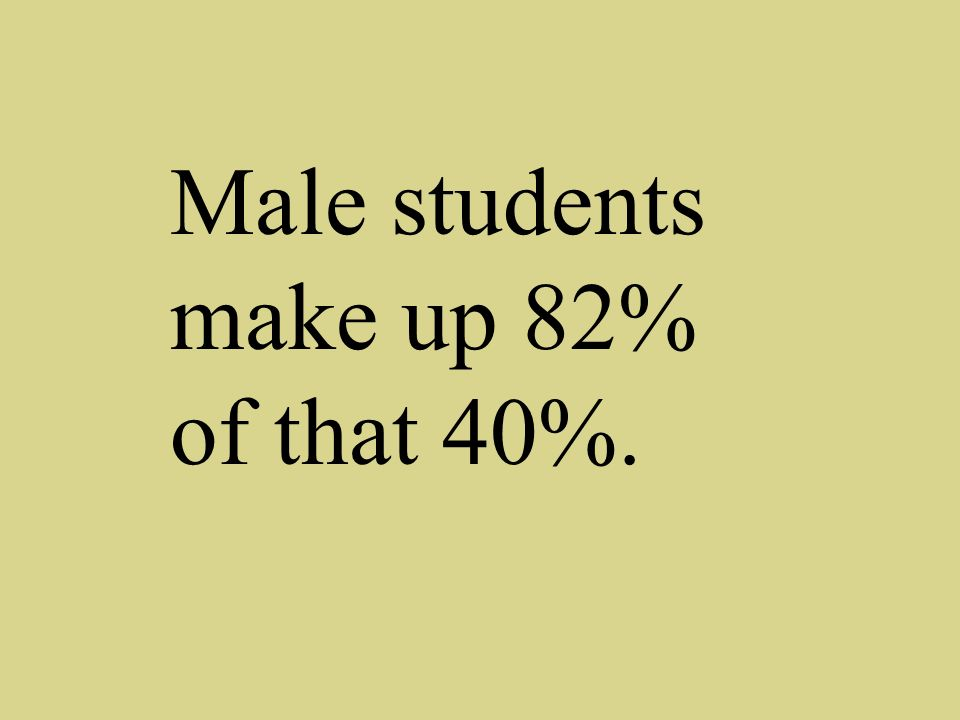 Male students make up 82% of that 40%.