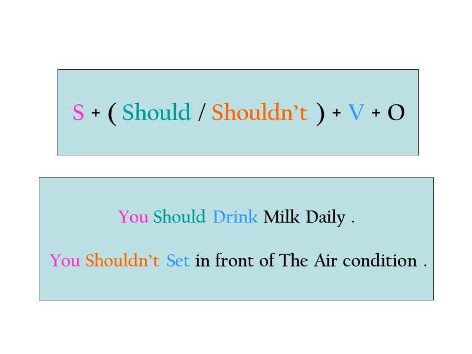 S + ( Should / Shouldnt ) + V + O You Should Drink Milk Daily.