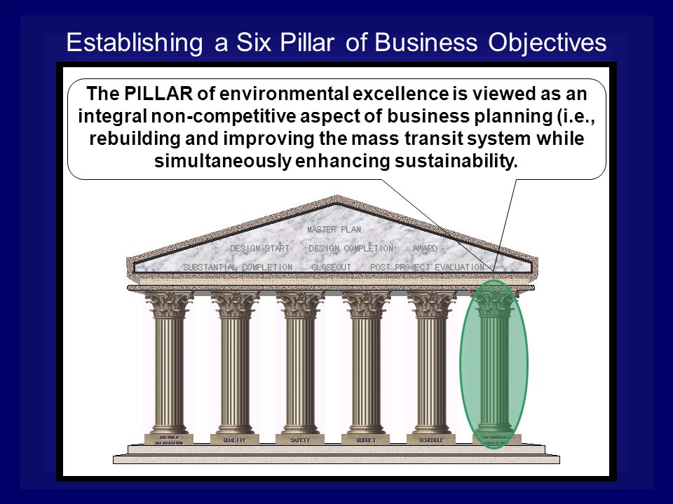 Establishing a Six Pillar of Business Objectives The PILLAR of environmental excellence is viewed as an integral non-competitive aspect of business planning (i.e., rebuilding and improving the mass transit system while simultaneously enhancing sustainability.