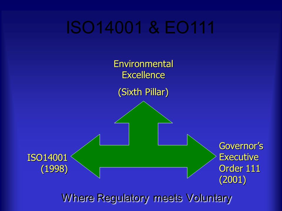 ISO14001 (1998) Environmental Excellence (Sixth Pillar) Governors Executive Order 111 (2001) Where Regulatory meets Voluntary Where Regulatory meets Voluntary ISO14001 & EO111