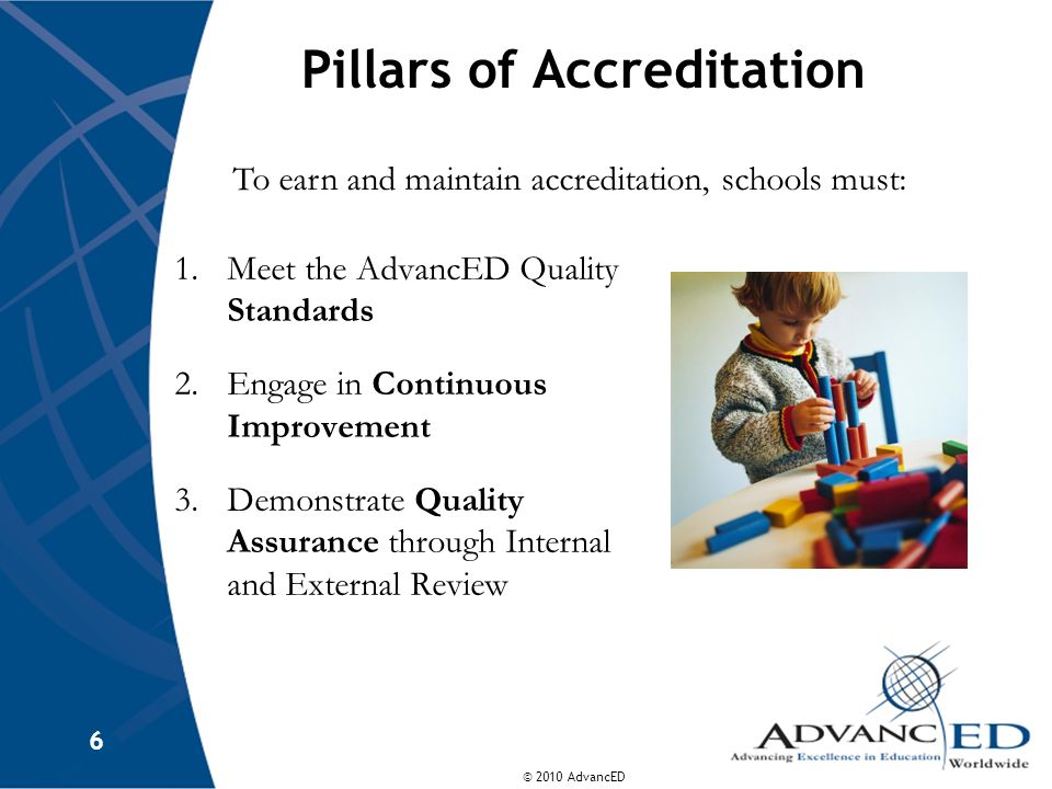 © 2010 AdvancED 6 Pillars of Accreditation 1.Meet the AdvancED Quality Standards 2.Engage in Continuous Improvement 3.Demonstrate Quality Assurance through Internal and External Review To earn and maintain accreditation, schools must: