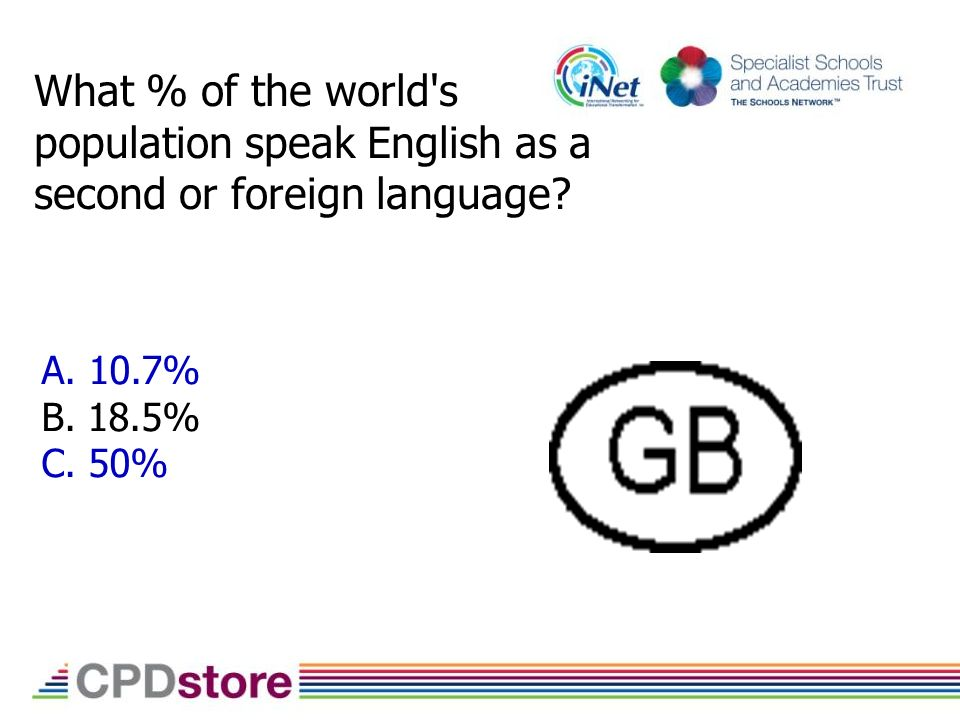 What % of the world s population speak English as a second or foreign language.