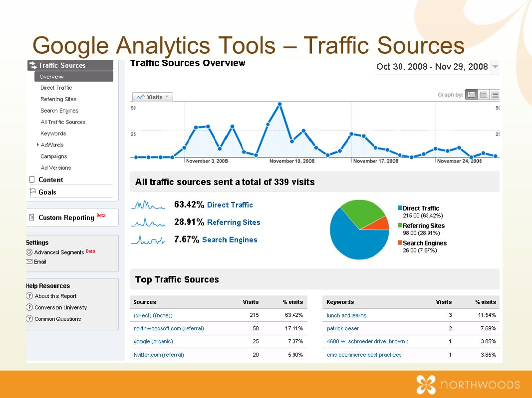 Google Analytics Tools – Traffic Sources